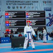 EKF Europameisterschaft Sochi 2018 Karate Vorarlberg Karate Austria Hanna Devigili
