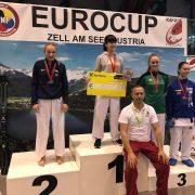 Euro Cup 2018 Karate Vorarlberg Kumite